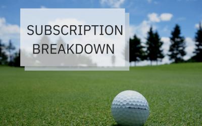 Golfshot Subscription Breakdown